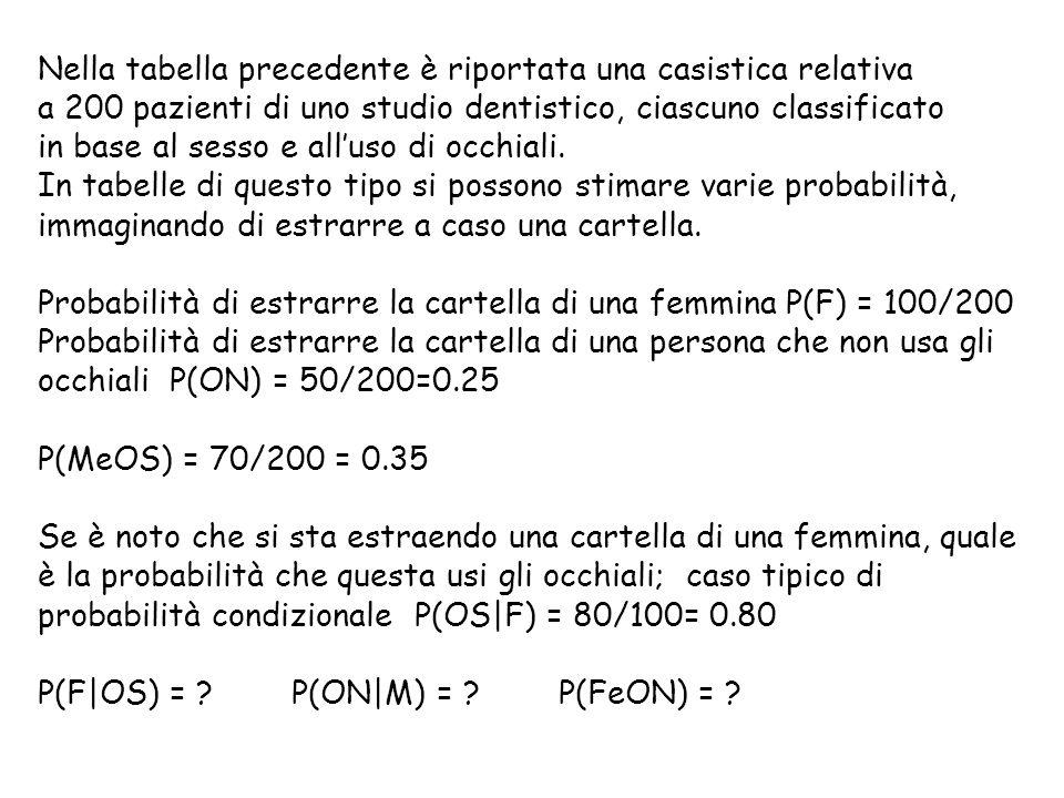 Nella tabella precedente è riportata una casistica relativa a 200 pazienti di uno studio dentistico, ciascuno classificato in base al sesso e alluso d