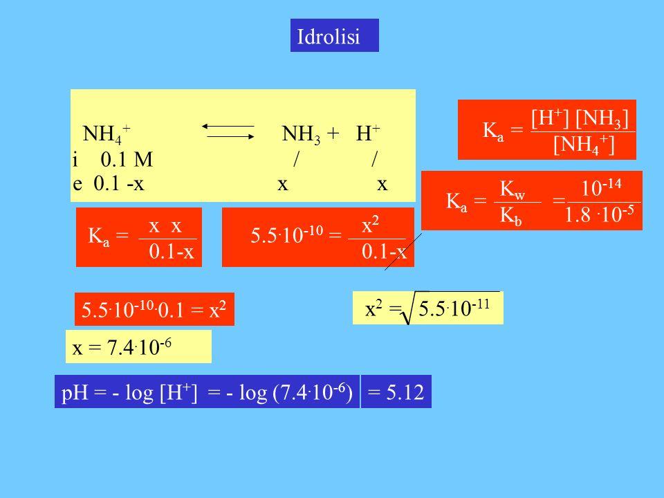 NH 4 + NH 3 + H + Idrolisi i 0.1 M / / e 0.1 -x x x [H + ] [NH 3 ] [NH 4 + ] K a = pH = - log [H + ]= - log (7.4. 10 -6 )= 5.12 x 0.1-x K a = x 2 0.1-