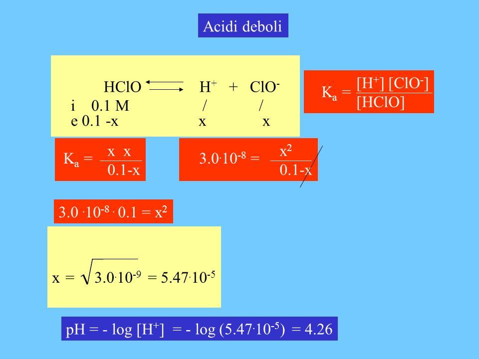 HClO H + + ClO - Acidi deboli i 0.1 M / / e 0.1 -x x x pH = - log [H + ] = - log (5.47. 10 -5 ) = 4.26 [H + ] [ClO - ] [HClO] K a = x 0.1-x K a = x 2