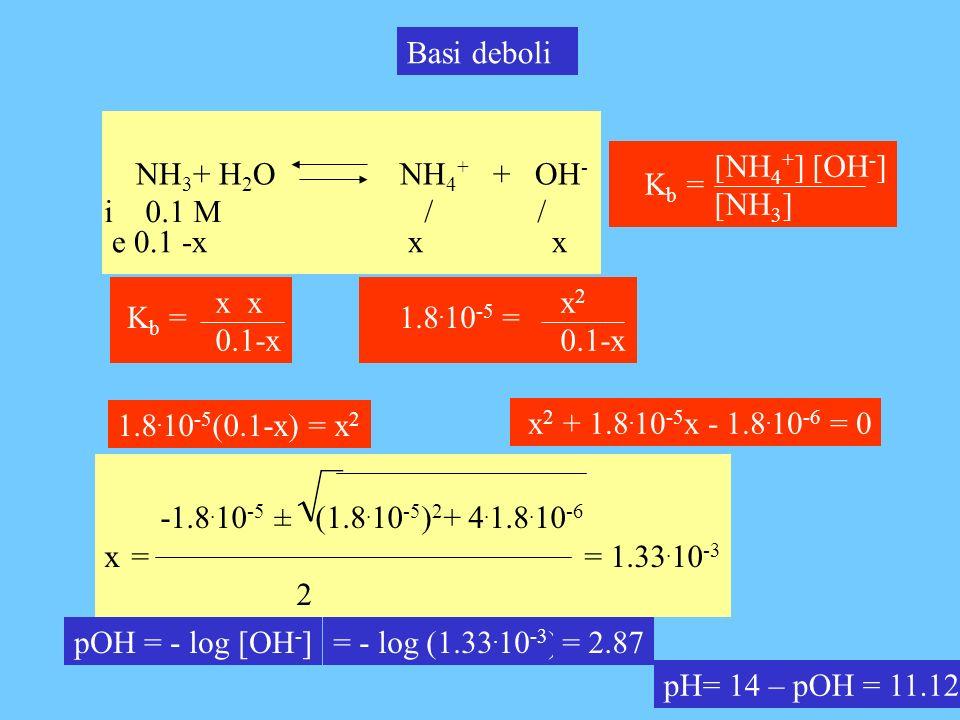 NH 3 + H 2 O NH 4 + + OH - Basi deboli i 0.1 M / / e 0.1 -x x x pOH = - log [OH - ]= - log (1.33. 10 -3 )= 2.87 [NH 4 + ] [OH - ] [NH 3 ] K b = x 0.1-