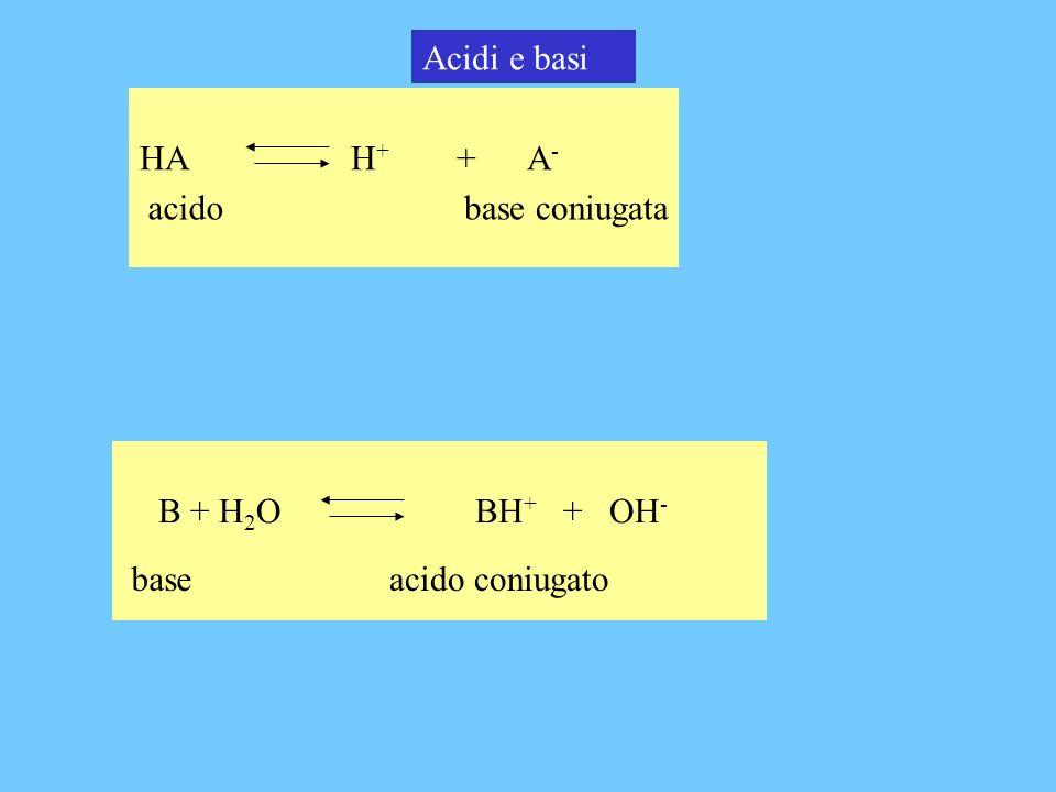 HA H + + A - Acidi e basi acidobase coniugata B + H 2 O BH + + OH - baseacido coniugato