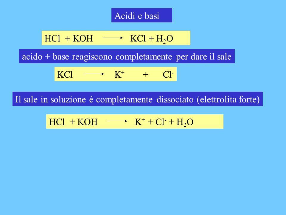 Acidi e basi HCl + KOH KCl + H 2 O KCl K + + Cl - Il sale in soluzione è completamente dissociato (elettrolita forte) acido + base reagiscono completa
