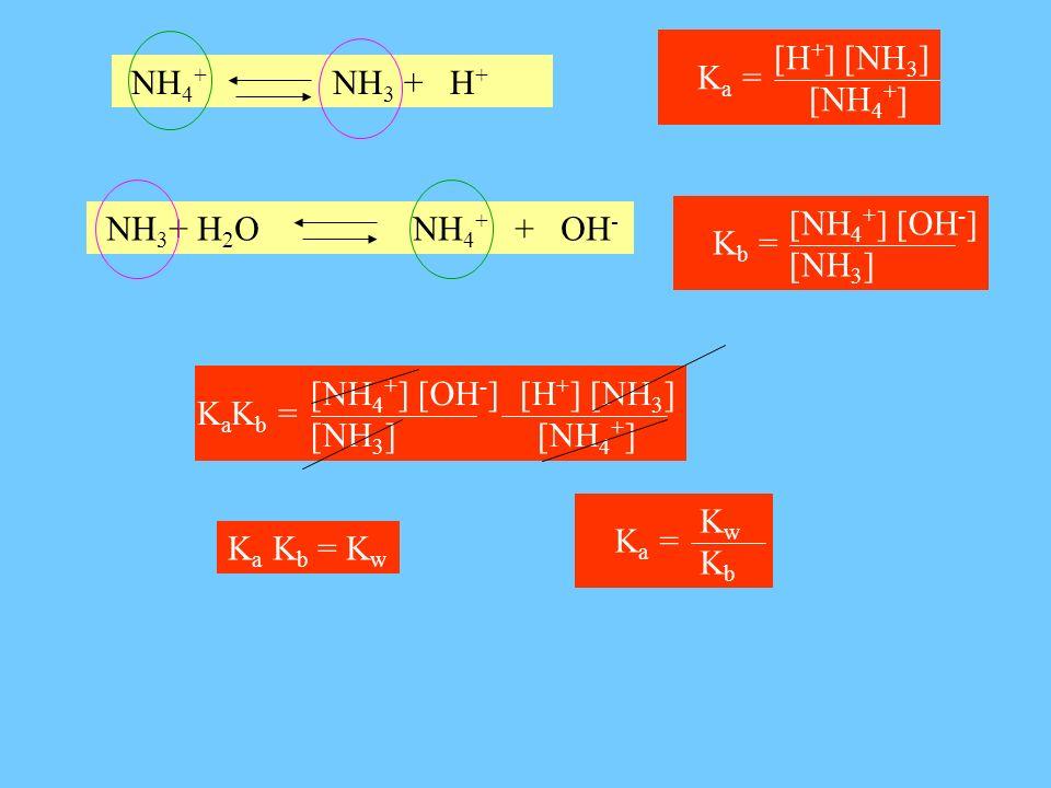 NH 4 + NH 3 + H + [H + ] [NH 3 ] [NH 4 + ] K a = NH 3 + H 2 O NH 4 + + OH - [NH 4 + ] [OH - ] [NH 3 ] K b = [NH 4 + ] [OH - ] [NH 3 ] K a K b = [H + ]