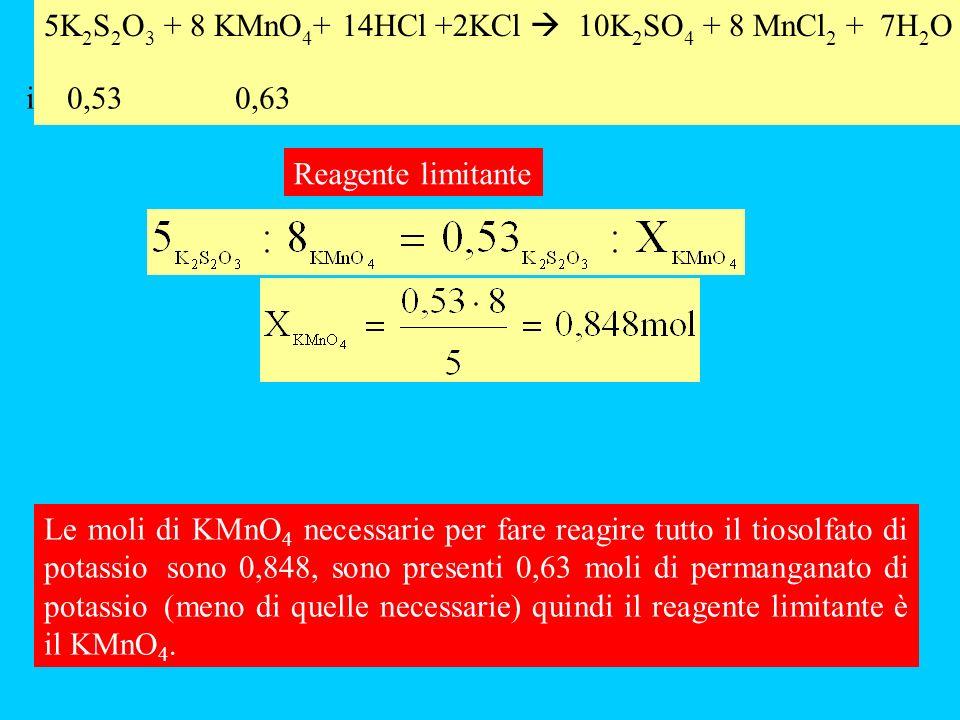Reagente limitante Le moli di KMnO 4 necessarie per fare reagire tutto il tiosolfato di potassio sono 0,848, sono presenti 0,63 moli di permanganato di potassio (meno di quelle necessarie) quindi il reagente limitante è il KMnO 4.