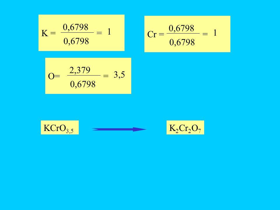 Determinare la composizione percentuale del Al 2 (SO 4 ) 3.