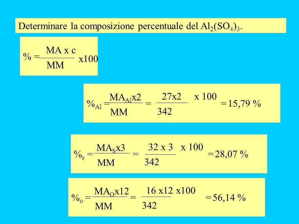 Determinare la composizione percentuale del Al 2 (SO 4 ) 3. % = MA x c MM x100 % Al = MA Al x2 MM = 27x2 x 100 342 =15,79 % %o =%o = MA O x12 MM = 16
