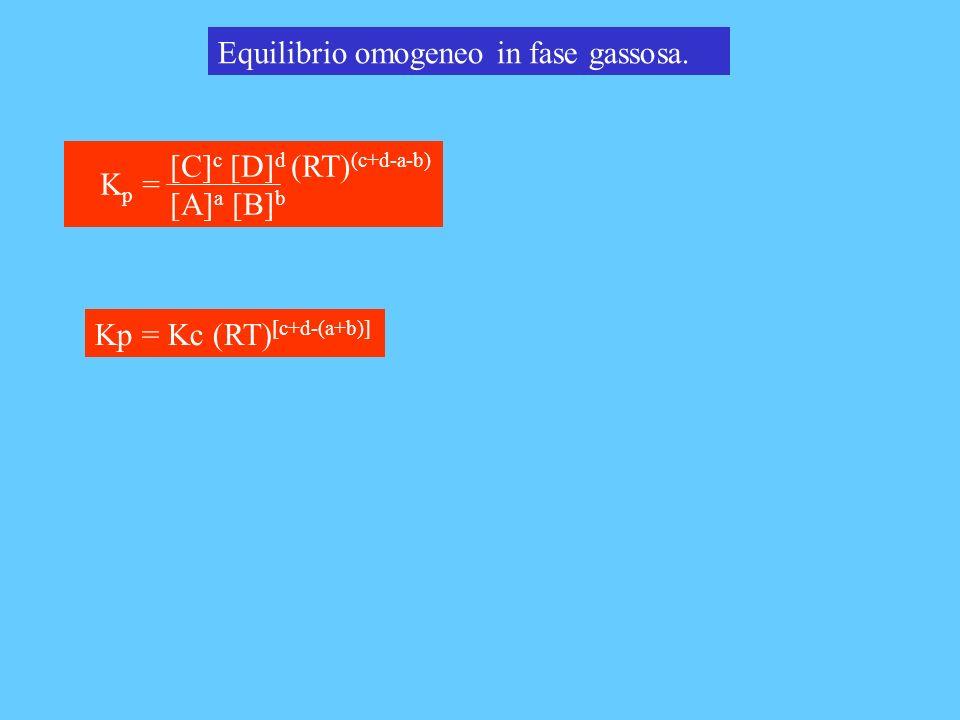 Equilibrio omogeneo in fase gassosa. [C] c [D] d (RT) (c+d-a-b) [A] a [B] b K p = Kp = Kc (RT) [c+d-(a+b)]