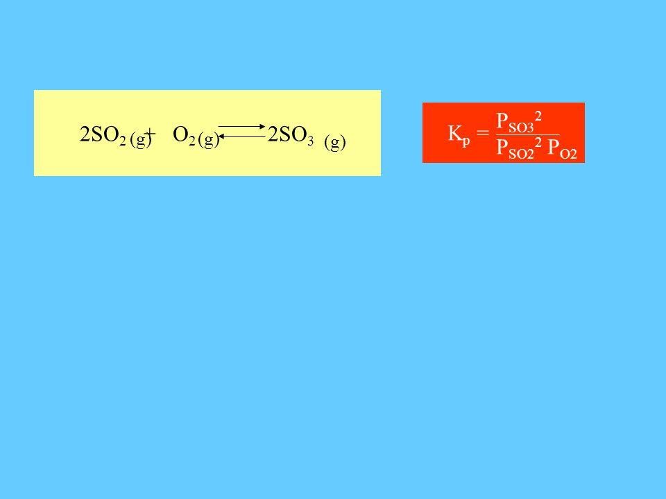 CaCO 3 CaO + CO 2 (g) (s) Equilibrio eterogeneo K p = P CO2