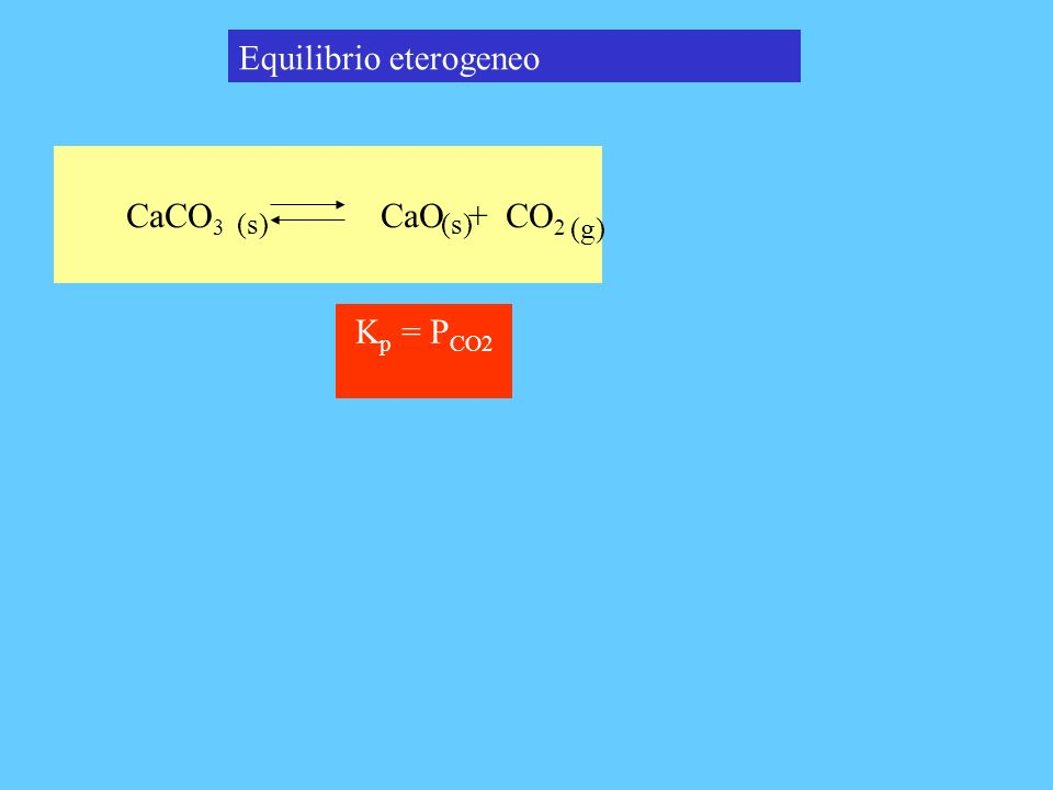 CaCO 3 CaO + CO 2 (g) (s) Equilibrio eterogeneo K p = P CO2