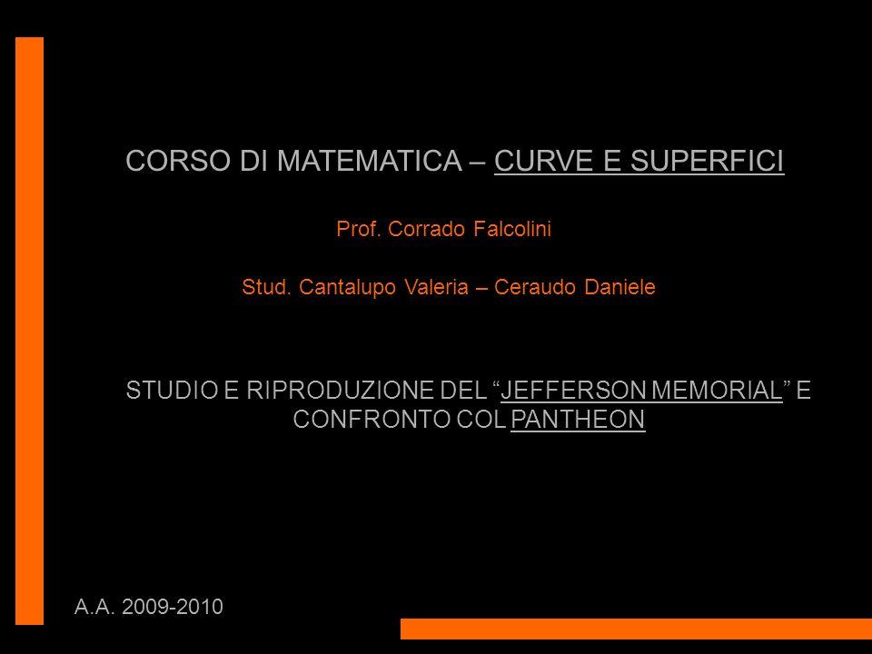 LA COPERTURA DEL COLONNATO copertura7 = Graphics3D [{RGBColor [1,1,1], Cylinder [{ {0, 0, 9.6}, {0,0, 10}}, 5] }, PlotRange -> {{-20,20}, {-20,20}, {0, 20} }, Axes -> True ] copertura8 = Show[Table [Graphics3D [{RGBColor [1,1,1], Cylinder [{ {0, 0, 10 + k*0.2}, {0,0, 10.2 + k*0.2}}, 5- k/3] }, PlotRange -> {{-20,20}, {-20,20}, {0, 20} } ],{k, 0, 3} ] ] Infine, dovendo visualizzare tutti i cilindri sovrapposti luno sullaltro, è stato utilizzato il comando Table nella copertura8, facendo variare la z ed il raggio del cilindro rispetto al parametro k.