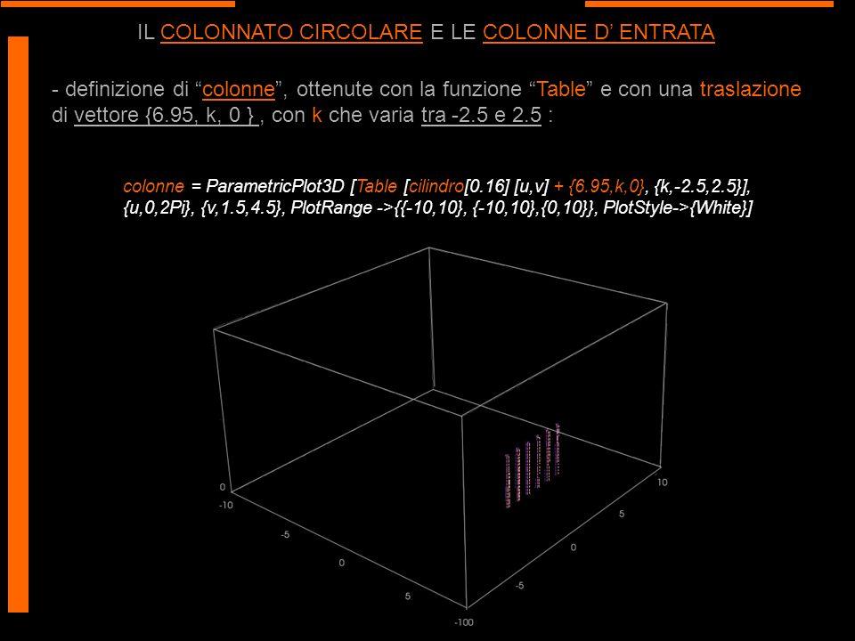 IL COLONNATO CIRCOLARE E LE COLONNE D ENTRATA - definizione di colonne, ottenute con la funzione Table e con una traslazione di vettore {6.95, k, 0 },