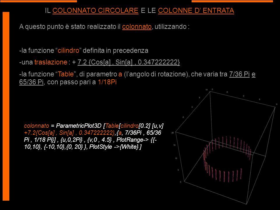 IL COLONNATO CIRCOLARE E LE COLONNE D ENTRATA A questo punto è stato realizzato il colonnato, utilizzando : -la funzione cilindro definita in preceden