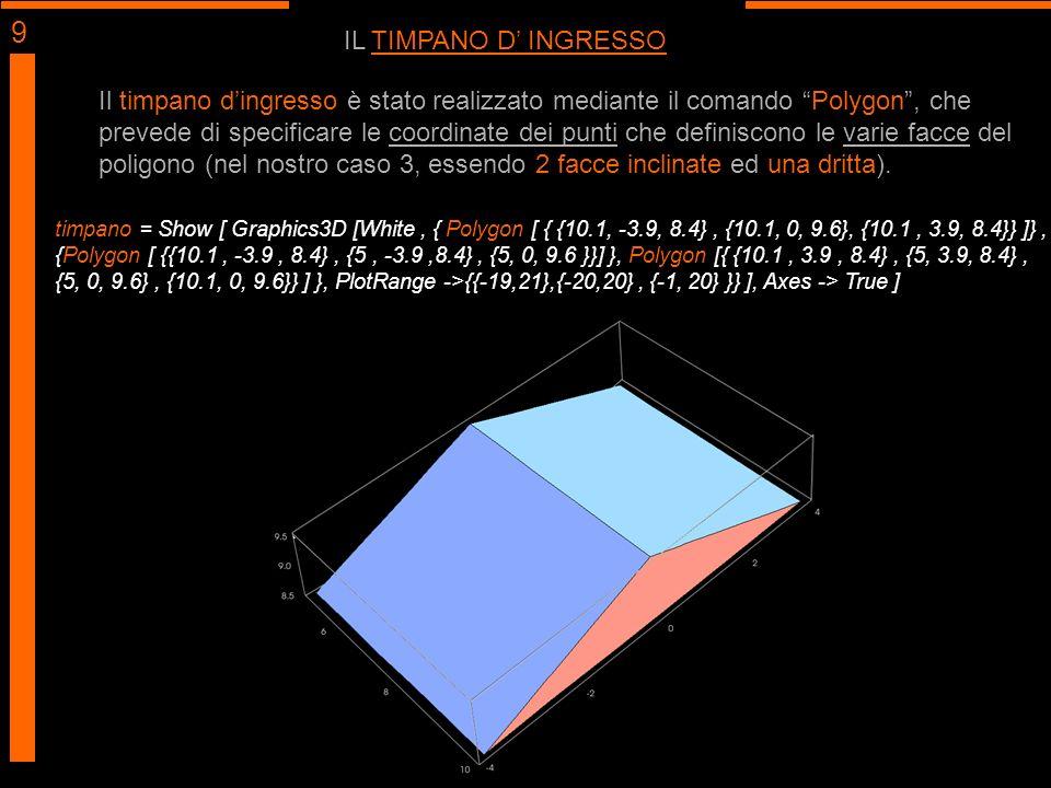 IL TIMPANO D INGRESSO Il timpano dingresso è stato realizzato mediante il comando Polygon, che prevede di specificare le coordinate dei punti che defi