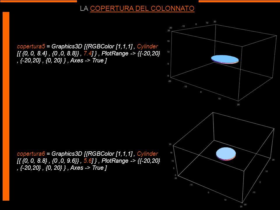 LA COPERTURA DEL COLONNATO copertura5 = Graphics3D [{RGBColor [1,1,1], Cylinder [{ {0, 0, 8.4}, {0,0, 8.8}}, 7.4] }, PlotRange -> {{-20,20}, {-20,20},