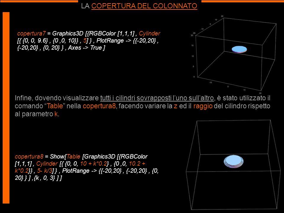 LA COPERTURA DEL COLONNATO copertura7 = Graphics3D [{RGBColor [1,1,1], Cylinder [{ {0, 0, 9.6}, {0,0, 10}}, 5] }, PlotRange -> {{-20,20}, {-20,20}, {0