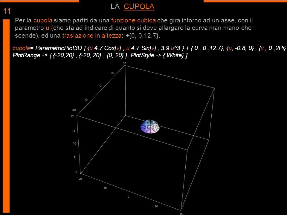 LA CUPOLA cupola= ParametricPlot3D [ {u 4.7 Cos[v], u 4.7 Sin[v], 3.9 u^3 } + { 0, 0,12.7}, {u, -0.8, 0}, {v, 0,2Pi}, PlotRange -> { {-20,20}, {-20, 2
