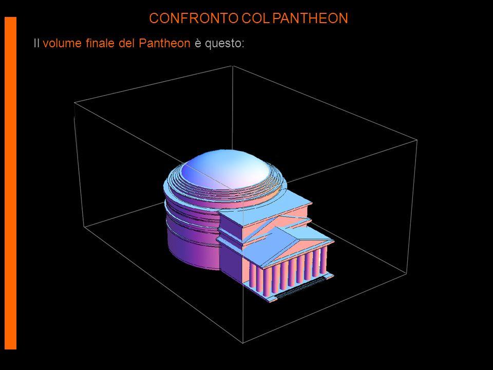 CONFRONTO COL PANTHEON Il volume finale del Pantheon è questo: