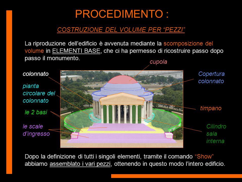Immaginando un percorso che parte dalle scale dingresso fino ad arrivare al colonnato circolare con la sua cupola, gli elementi-base che compongono ledificio sono i seguenti : 1)LE SCALE D INGRESSO 2) I DUE BLOCCHI LATERALI (che fiancheggiano le scale dingresso) 3) LE DUE BASI (quella circolare del colonnato – quella rettangolare dingresso) 4) LE VARIE PEDANE (pedana1 – pedana2 – pedana3) 5) LA PIANTA CIRCOLARE DEL COLONNATO