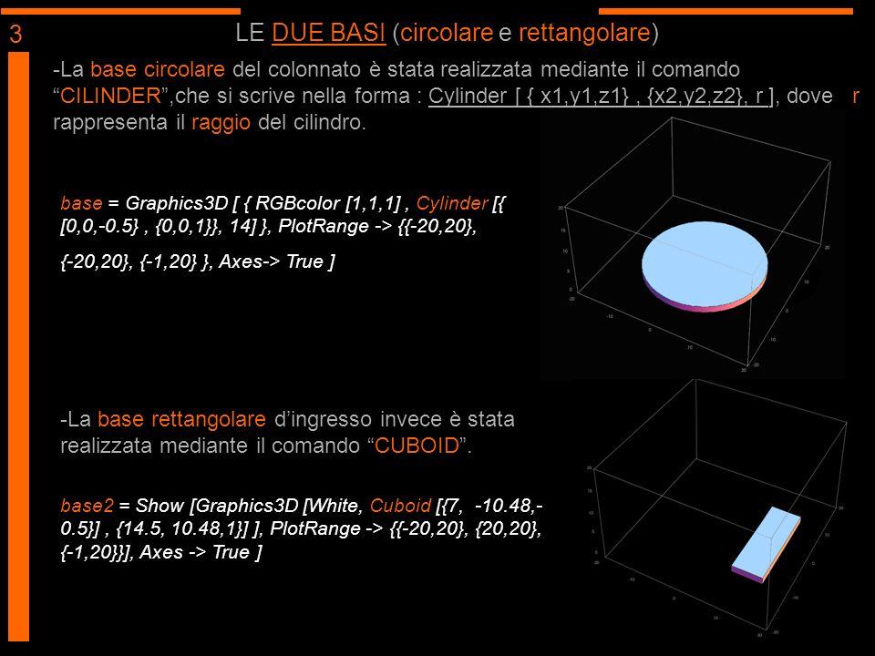 LE DUE BASI (circolare e rettangolare) -La base circolare del colonnato è stata realizzata mediante il comandoCILINDER,che si scrive nella forma : Cyl