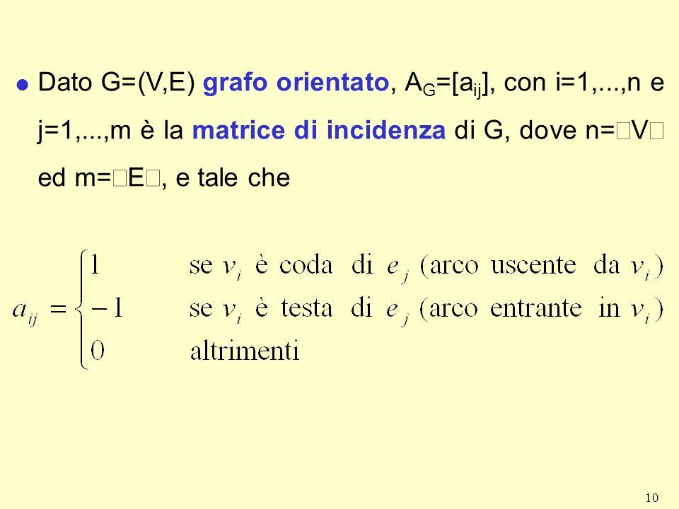 10 Dato G=(V,E) grafo orientato, A G =[a ij ], con i=1,...,n e j=1,...,m è la matrice di incidenza di G, dove n= V ed m= E, e tale che