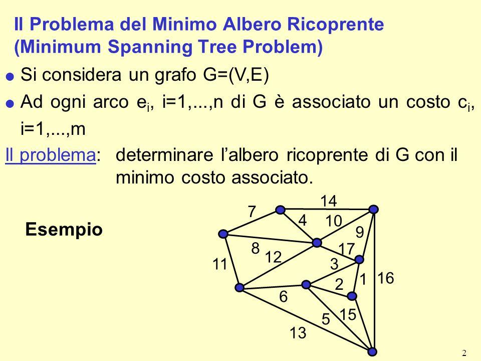 2 Il Problema del Minimo Albero Ricoprente (Minimum Spanning Tree Problem) l Si considera un grafo G=(V,E) l Ad ogni arco e i, i=1,...,n di G è associato un costo c i, i=1,...,m Il problema: determinare lalbero ricoprente di G con il minimo costo associato.