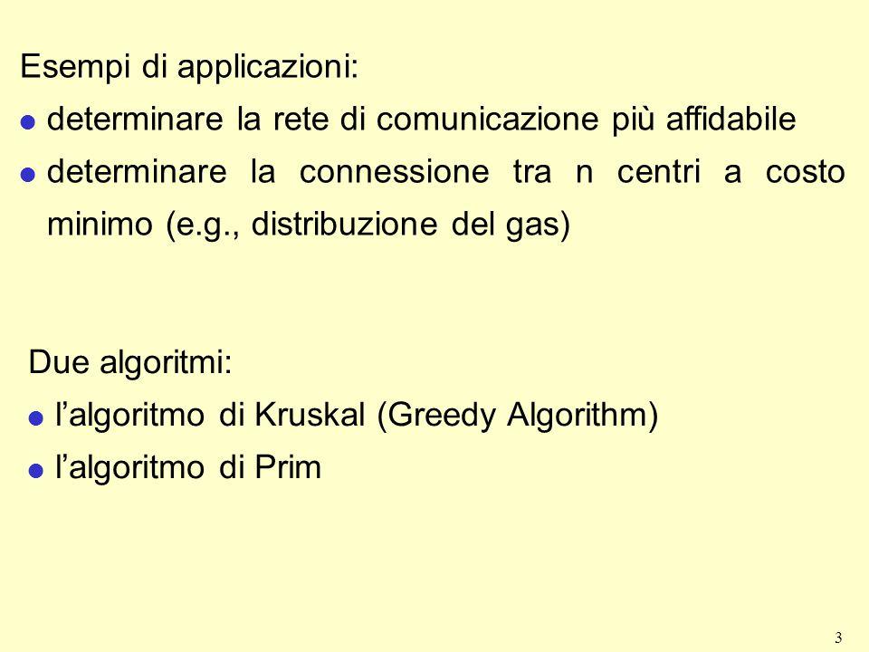 3 Esempi di applicazioni: l determinare la rete di comunicazione più affidabile l determinare la connessione tra n centri a costo minimo (e.g., distribuzione del gas) Due algoritmi: l lalgoritmo di Kruskal (Greedy Algorithm) l lalgoritmo di Prim