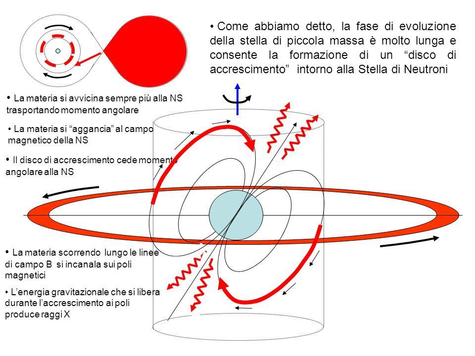 Come abbiamo detto, la fase di evoluzione della stella di piccola massa è molto lunga e consente la formazione di un disco di accrescimento intorno al