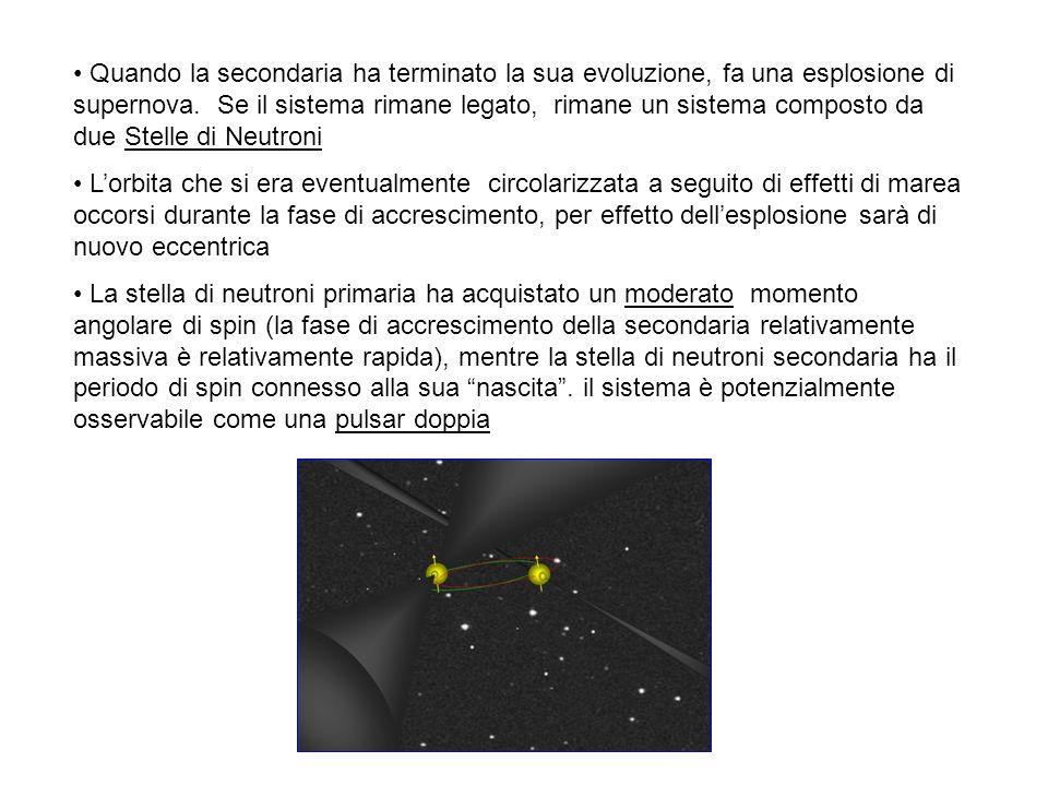 Quando la secondaria ha terminato la sua evoluzione, fa una esplosione di supernova. Se il sistema rimane legato, rimane un sistema composto da due St