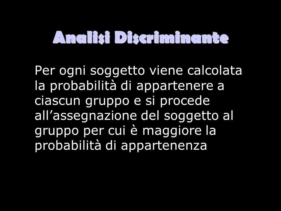 Analisi Discriminante Per ogni soggetto viene calcolata la probabilità di appartenere a ciascun gruppo e si procede allassegnazione del soggetto al gr