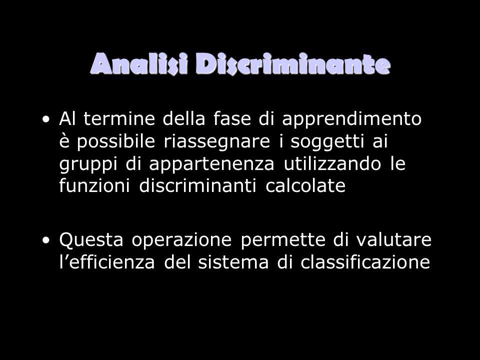 Analisi Discriminante Al termine della fase di apprendimento è possibile riassegnare i soggetti ai gruppi di appartenenza utilizzando le funzioni disc