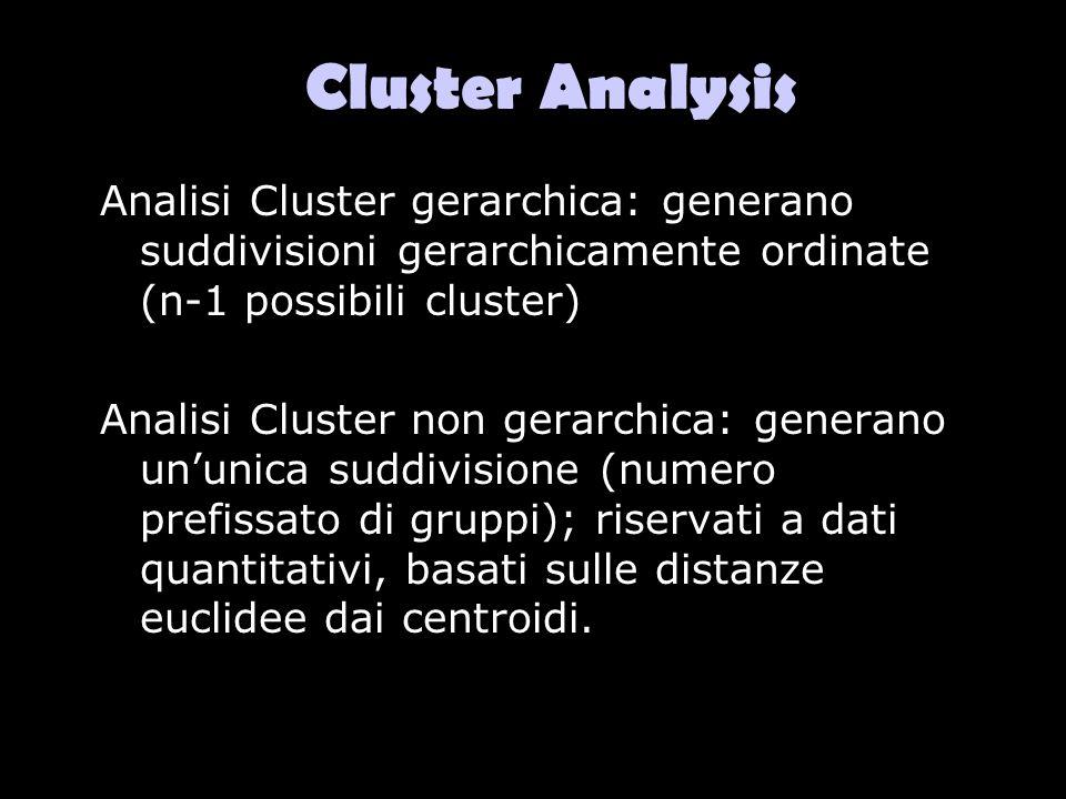 Cluster Analysis Analisi Cluster gerarchica: generano suddivisioni gerarchicamente ordinate (n-1 possibili cluster) Analisi Cluster non gerarchica: ge