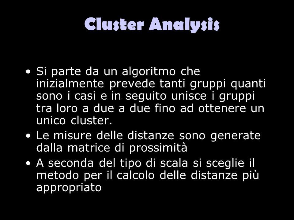 Cluster Analysis Si parte da un algoritmo che inizialmente prevede tanti gruppi quanti sono i casi e in seguito unisce i gruppi tra loro a due a due f