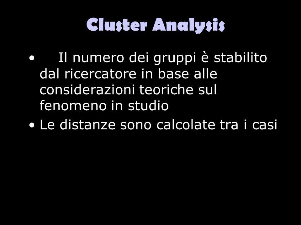 Cluster Analysis Il numero dei gruppi è stabilito dal ricercatore in base alle considerazioni teoriche sul fenomeno in studio Le distanze sono calcola