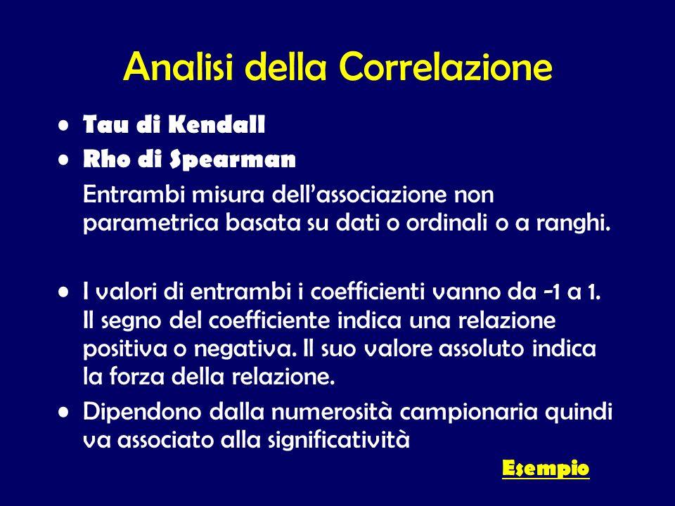 Analisi della Correlazione Tau di Kendall Rho di Spearman Entrambi misura dellassociazione non parametrica basata su dati o ordinali o a ranghi. I val