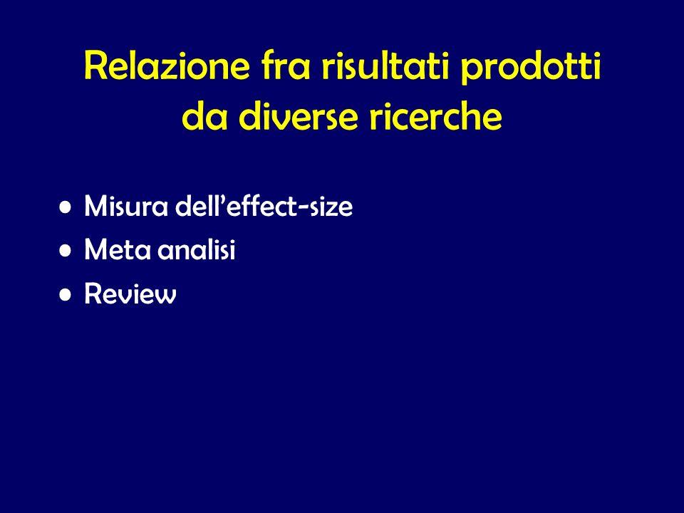 Relazione fra risultati prodotti da diverse ricerche Misura delleffect-size Meta analisi Review