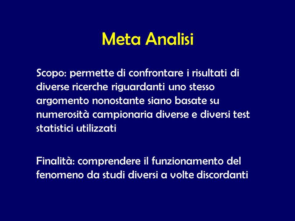 Meta Analisi Scopo: permette di confrontare i risultati di diverse ricerche riguardanti uno stesso argomento nonostante siano basate su numerosità cam