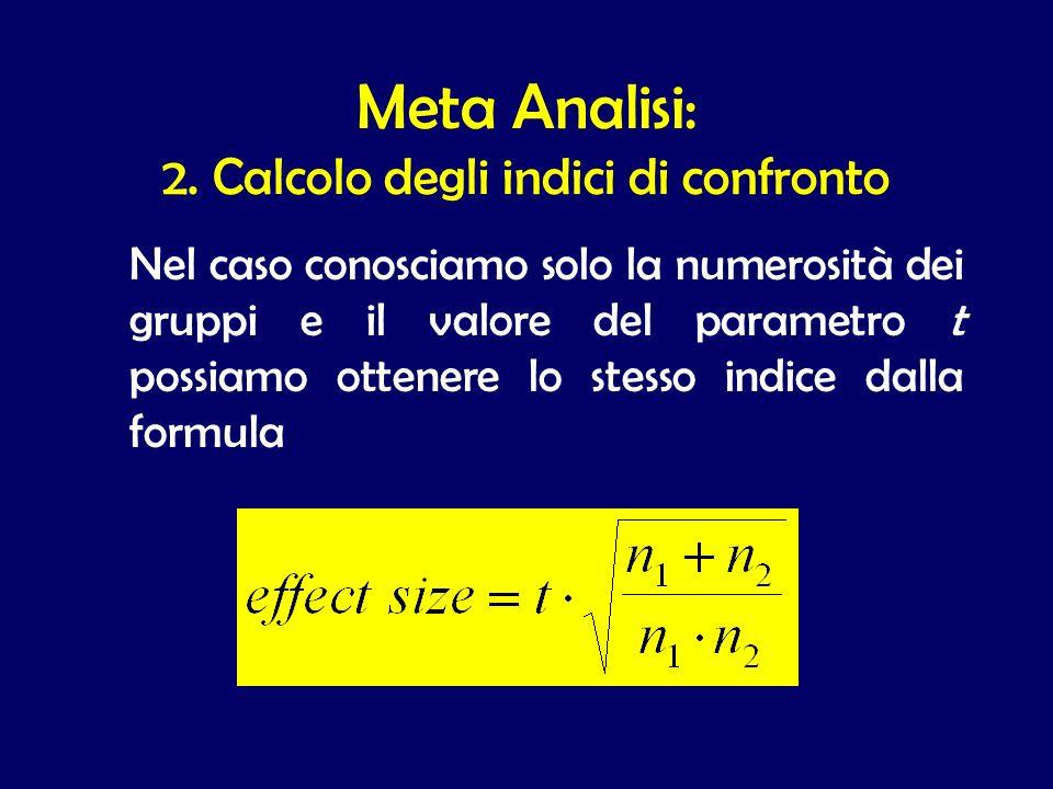 Nel caso conosciamo solo la numerosità dei gruppi e il valore del parametro t possiamo ottenere lo stesso indice dalla formula Meta Analisi: 2. Calcol