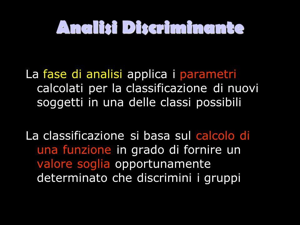 Analisi Discriminante La fase di analisi applica i parametri calcolati per la classificazione di nuovi soggetti in una delle classi possibili La class