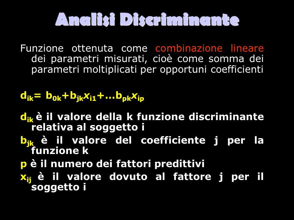 Analisi Discriminante Parametri determinati in modo che: 1.