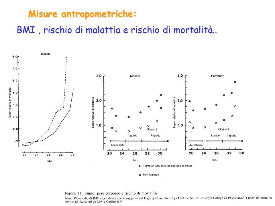 Misure antropometriche: BMI, rischio di malattia e rischio di mortalità..