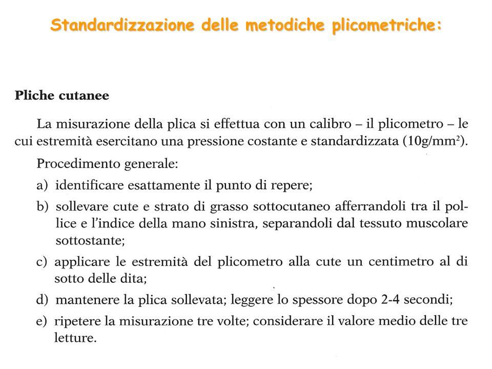 Standardizzazione delle metodiche plicometriche: