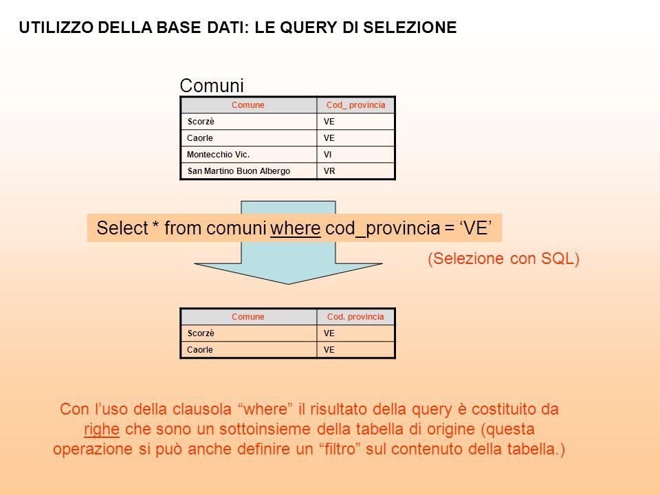 ComuneCod_ provincia ScorzèVE CaorleVE Montecchio Vic.VI San Martino Buon AlbergoVR Comuni Select * from comuni where cod_provincia = VE (Selezione con SQL) UTILIZZO DELLA BASE DATI: LE QUERY DI SELEZIONE ComuneCod.