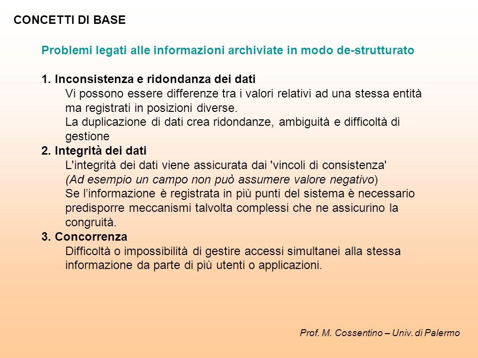 CONCETTI DI BASE Prof. M. Cossentino – Univ.