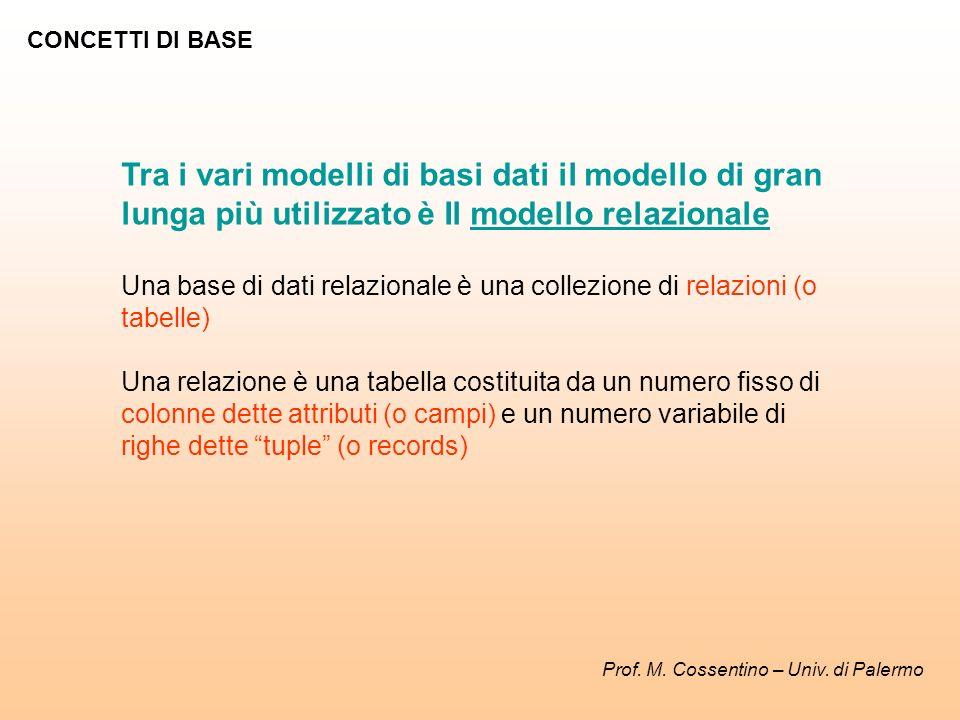 CONCETTI DI BASE Tra i vari modelli di basi dati il modello di gran lunga più utilizzato è Il modello relazionale Una base di dati relazionale è una collezione di relazioni (o tabelle) Una relazione è una tabella costituita da un numero fisso di colonne dette attributi (o campi) e un numero variabile di righe dette tuple (o records) Prof.