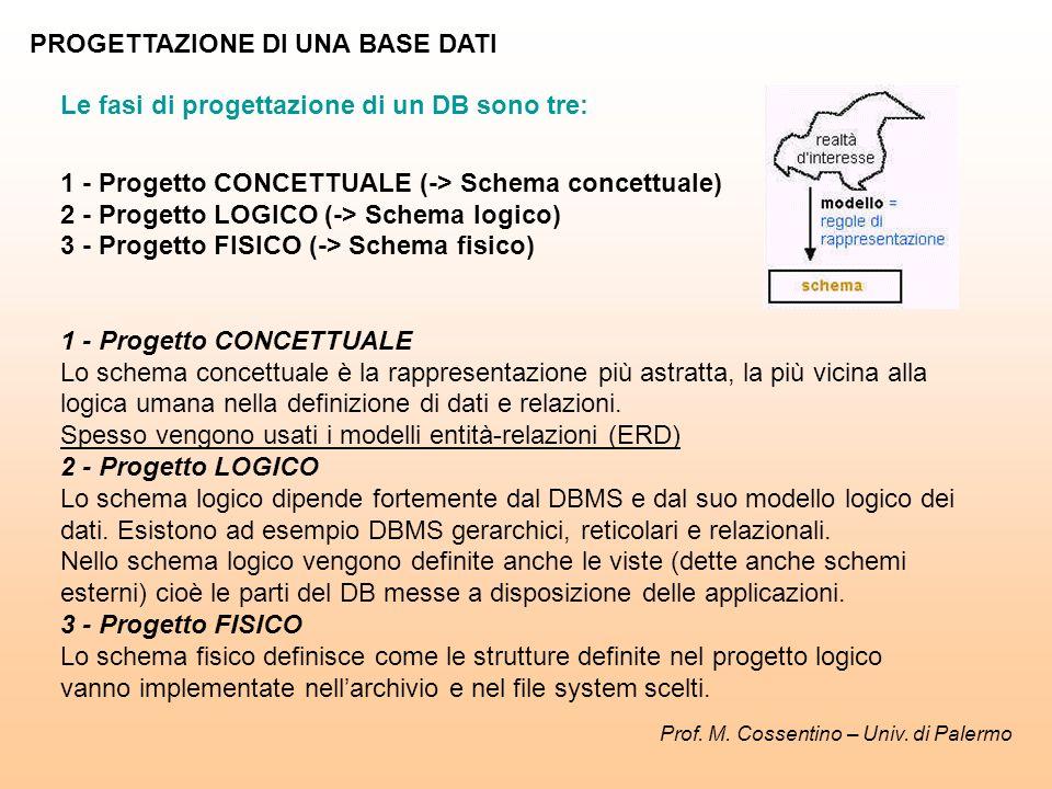 PROGETTAZIONE DI UNA BASE DATI Prof. M. Cossentino – Univ.