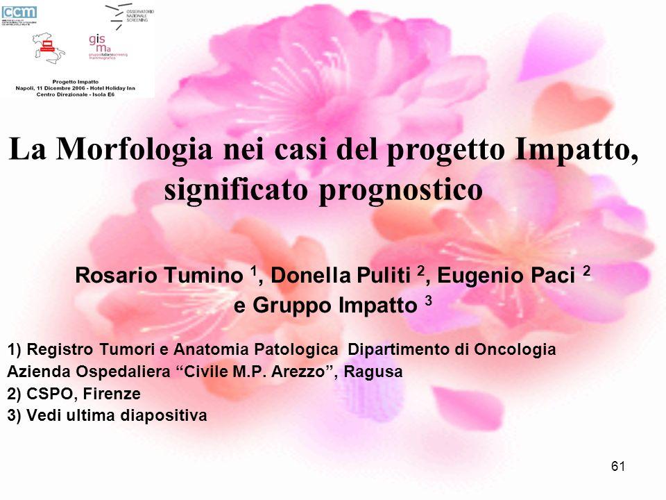 61 Rosario Tumino 1, Donella Puliti 2, Eugenio Paci 2 e Gruppo Impatto 3 1) Registro Tumori e Anatomia Patologica Dipartimento di Oncologia Azienda Os