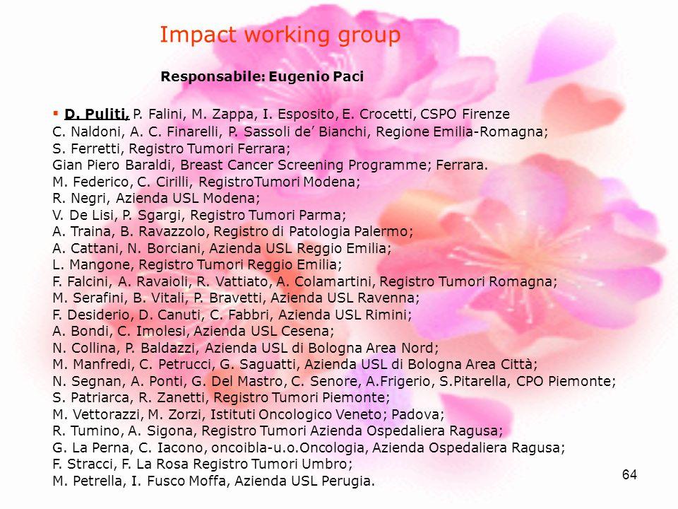 64 Impact working group Responsabile: Eugenio Paci D. Puliti, P. Falini, M. Zappa, I. Esposito, E. Crocetti, CSPO Firenze C. Naldoni, A. C. Finarelli,