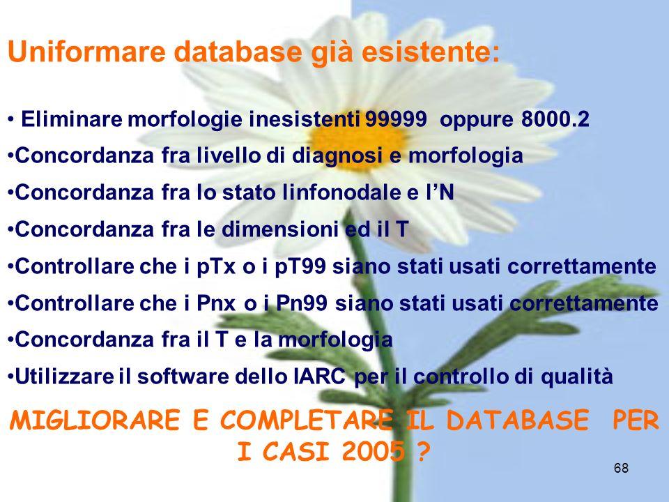 68 Uniformare database già esistente: Eliminare morfologie inesistenti 99999 oppure 8000.2 Concordanza fra livello di diagnosi e morfologia Concordanz