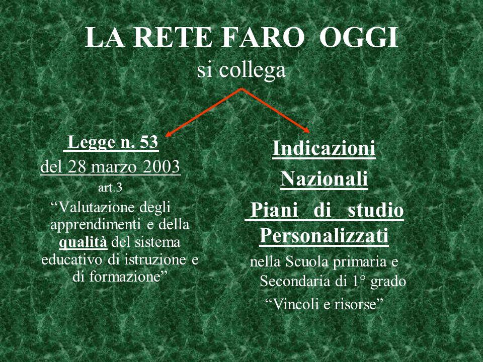LA RETE FARO OGGI si collega Legge n.