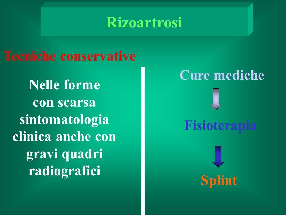 Tecniche conservative Nelle forme con scarsa sintomatologia clinica anche con gravi quadri radiografici Cure mediche Fisioterapia Splint Rizoartrosi